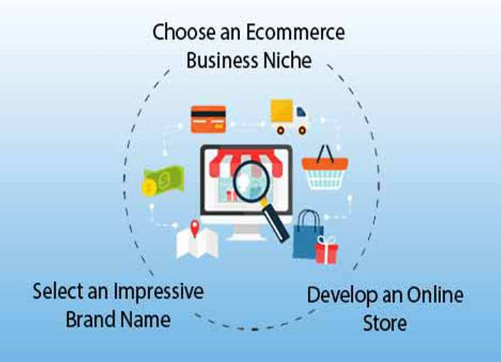 Ecommerce Business & Brand Name